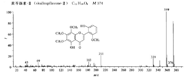 55084-08-7的质谱图