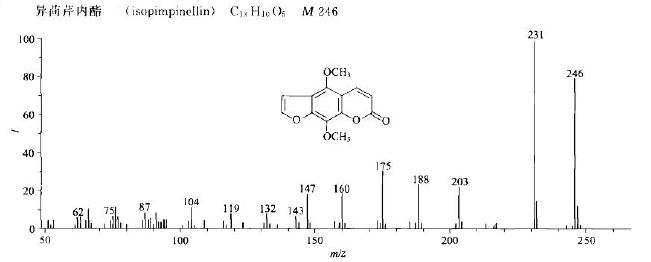482-27-9的质谱图
