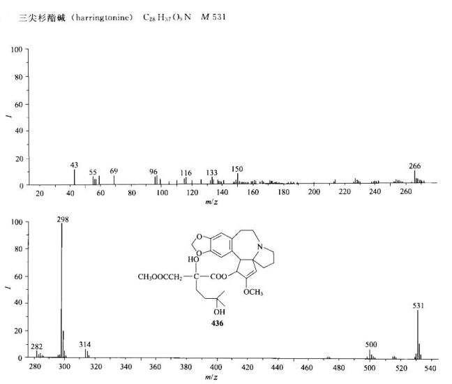 26833-85-2的质谱图